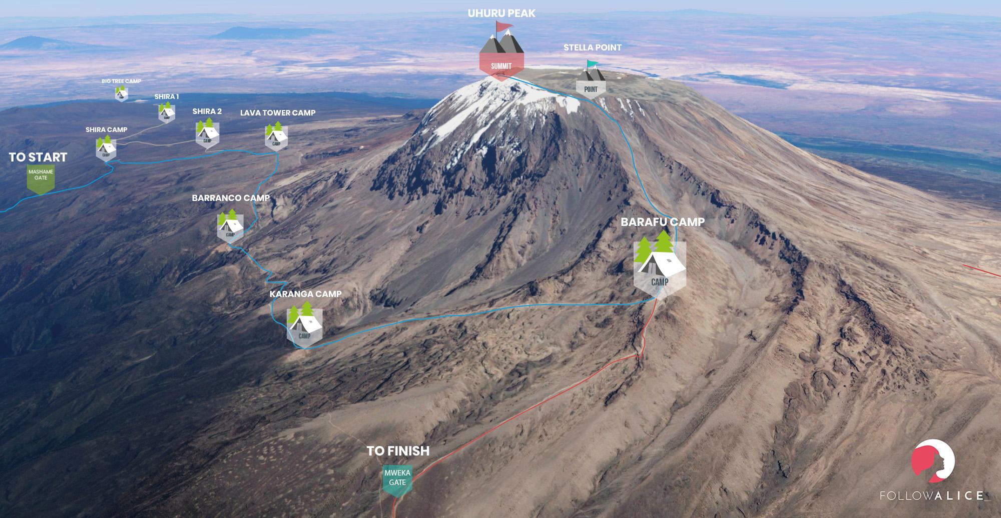 Kilimanjaro routes - Differences between Kilimanjaro ...