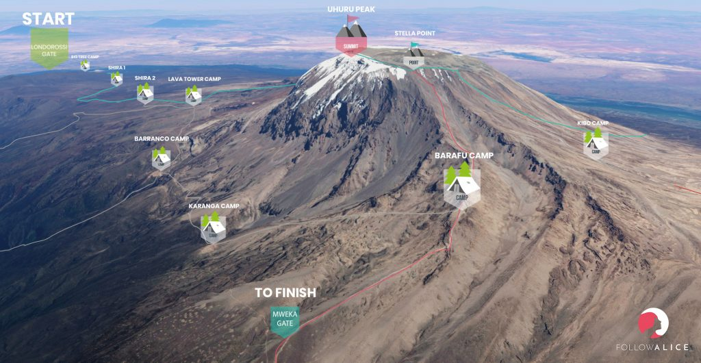 Kilimanjaro Northern circuit summit map