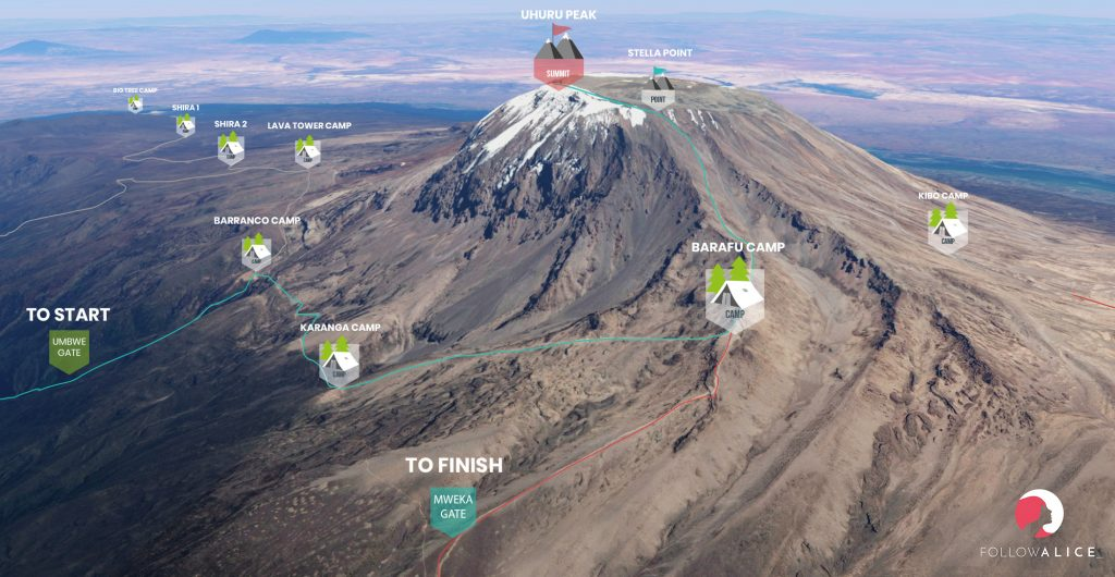 Kilimanjaro Umbwe route summit map