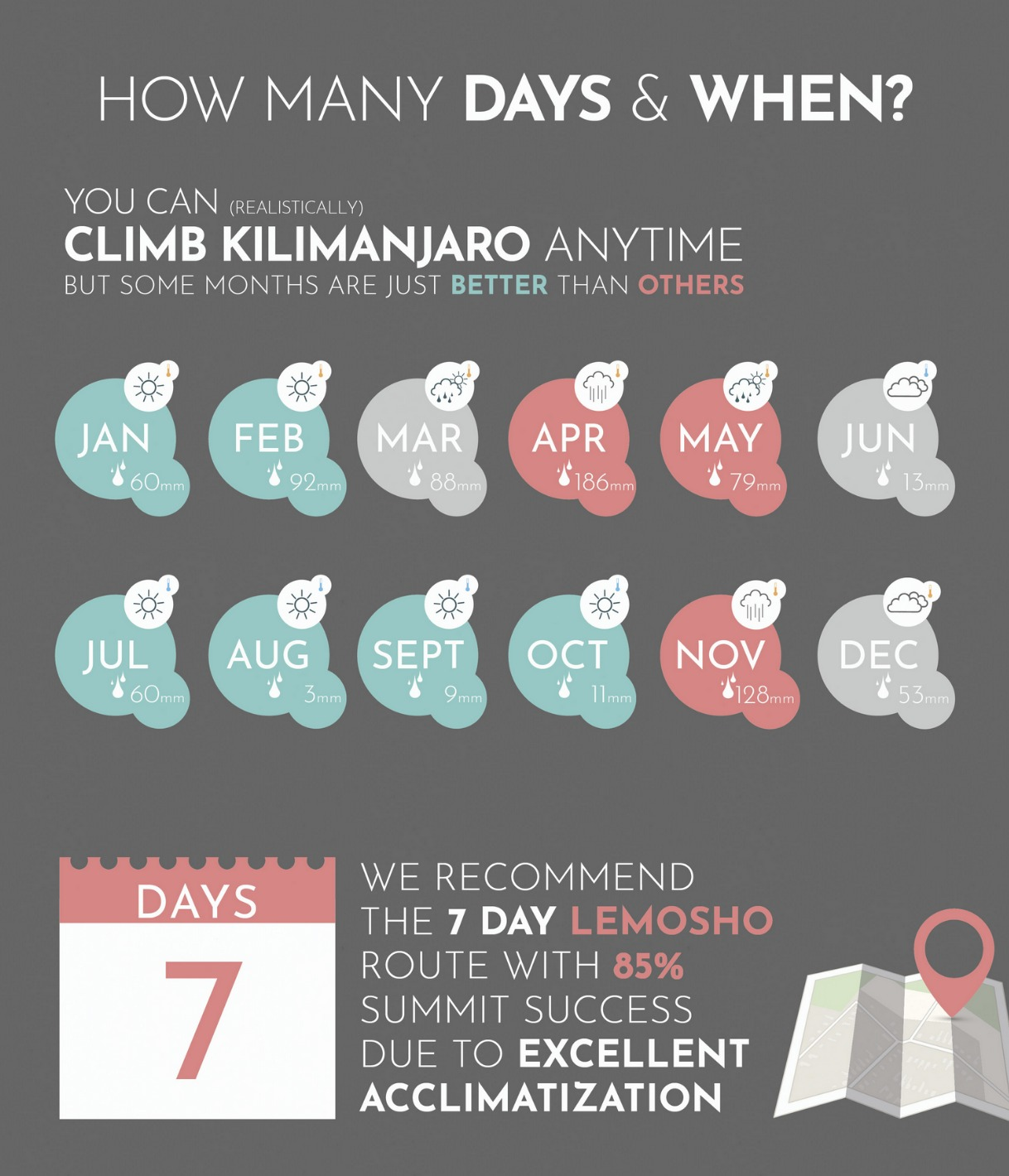 On the Kilimanjaro Webinar find out about the different weather conditions on the mountain throughout the year